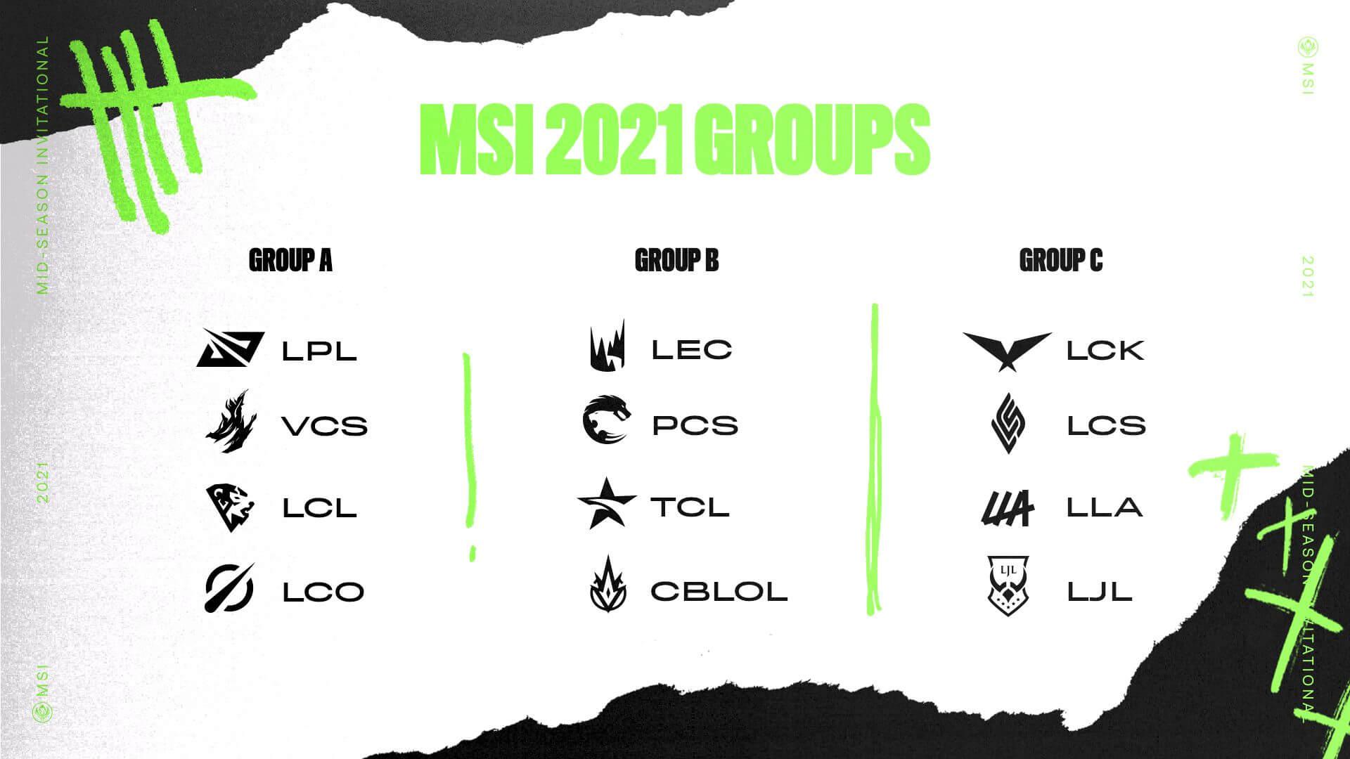 msi-2021-takimlari-belli-oldu-2